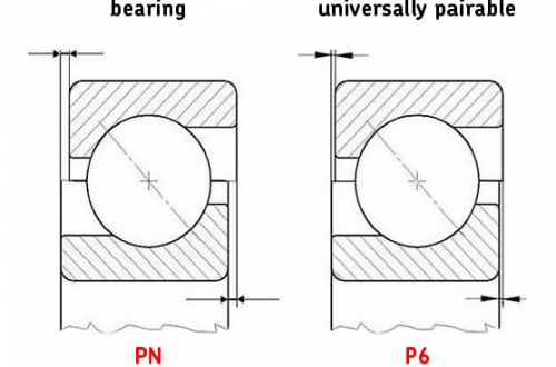 Bộ vòng bi tiếp xúc góc dành cho tải trọng thấp